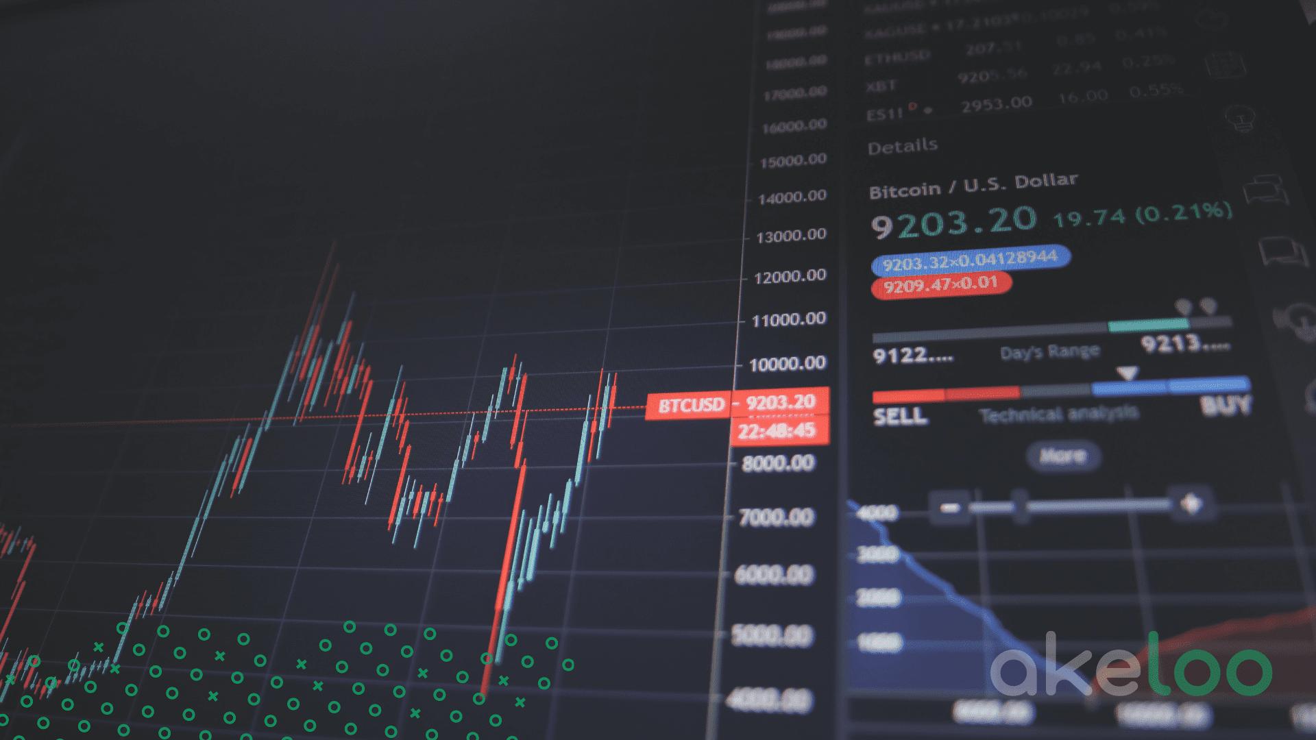 Guia do mercado de opções: como funciona e como investir